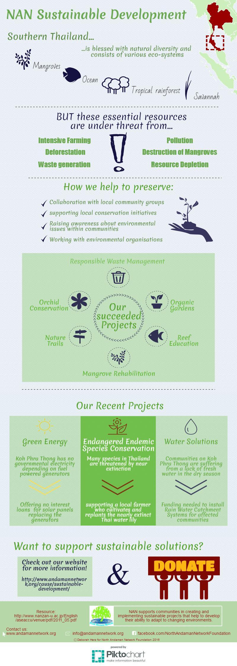 nan-sustainable-development